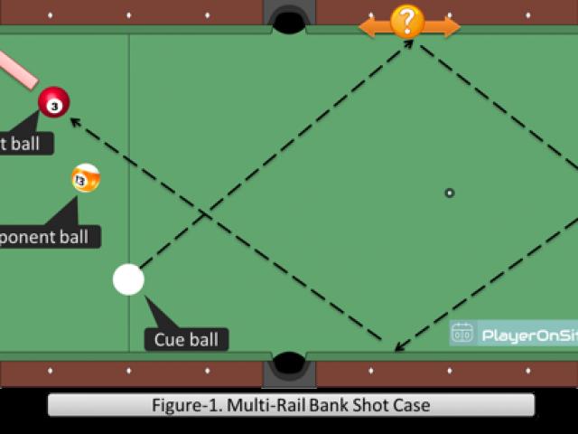 How to Make 3-Rail Bank Shot