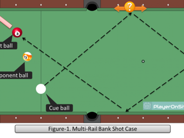 How to Make 3-Rail Bank Shot